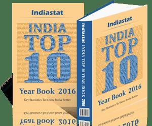 Socio Economic Statistical Data & Facts About India - e